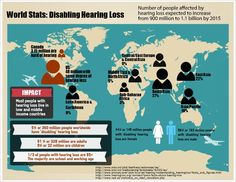 INFOGRAPHIC: World Stats - Disabling Hearing Loss