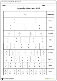 Equivalent Fractions Wall Worksheet (Labelled) Fractions Worksheets, Number Worksheets, Math Fractions, Alphabet Worksheets, Tools For Teaching, Teaching Resources, Fraction Wall, Math Wall, States Of Matter