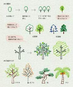 picked from Baidu BBS. Some cute ornaments.