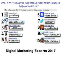 Advertising Strategies, Digital Marketing