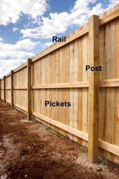 How to Build a Wood Privacy Fence - Buildipedia- I know Ryan knows how already but just for a reference...