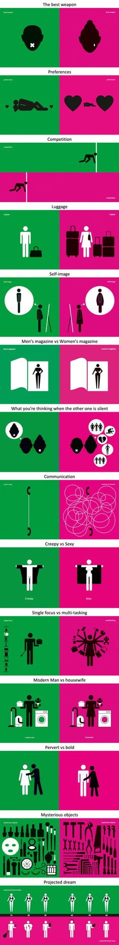 These Simple Pictograms Show The Ridiculousness Of Gender Stereotypes