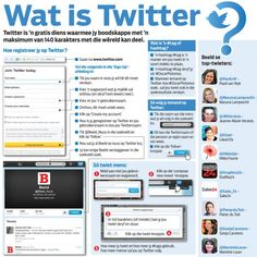 Wat is Twitter Twitter S, Afrikaans, Animal Quotes, Comprehension, Success Quotes, Teacher, Napoleon Hill, Humor, Education
