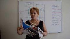 DIY : Modelagem de Vestido Tubinho com Recortes - Aula 6