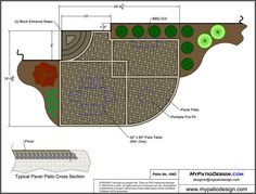 Creative Paver Borders | Outdoor Fireplaces & Fire Pits