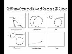 Art lessons online--Good little video introducing ways to create on a two dimensional surface, fourth grade vocabulary Middle School Art, Art School, 6th Grade Art, Fourth Grade, Elements Of Art Space, Art Handouts, Art Lessons, Drawing Lessons, Art Basics