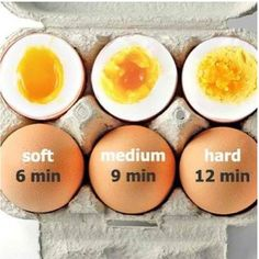 boiled egg times- because I always get it wrong! Perfect Boiled Egg, Perfect Eggs, Egg Recipes, Cooking Recipes, Healthy Recipes, Cooking Eggs, Recipies, Vegetarian Cooking, Cooking Time