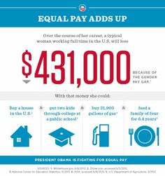 Ready to join the fight for equal pay?