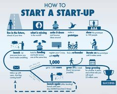 start up #howto #startup