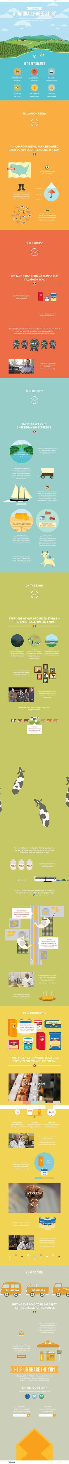 #Flat #ui #illustration #pastel #farming #dairy #ux #design