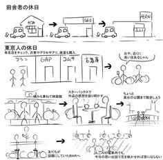 【驚愕】田舎者と都会人の休日の過ごし方の差が酷すぎると話題にwwwwwwwwwww(※画像あり)|ラビット速報