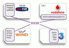 Mariano Mangano Business Partner Fastweb: Codice ICCID