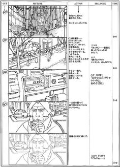 satoshi kon storyboards - Google Search                                                                                                                                                                                 Más