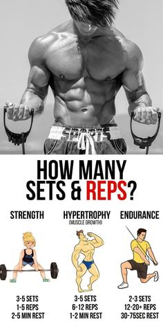 You cant design a strength-training (or weight-training) program without knowing two terms: rep and set. Rep (repetition) is one complete motion of an exercise. A set is a group of consecutive repetitions. For example you can say I did two sets of ten Fitness Workouts, Fun Workouts, At Home Workouts, Zumba Fitness, Weight Training Programs, Weight Training Workouts, Workout Programs, Weight Exercises, Ectomorph Workout