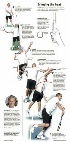 Inside Sports: Developing a great tennis serve