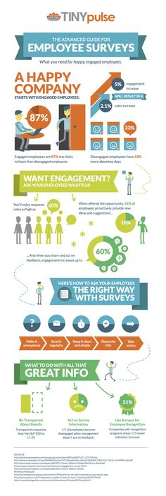 Employee Engagement Survey Results In Infographic  Google Search