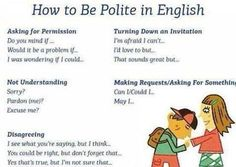 How to be Polite in English|This set of basic sentence starters helps ELLs learn…