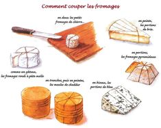 Know how to cut cheese - Savoir couper le fromage Brie, Fromage Cheese, French Cheese, Cuisine Diverse, Artisan Cheese, In Vino Veritas, Wine Cheese, French Food, French Stuff