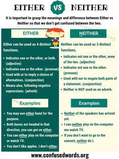 EITHER or NEITHER? It is important to grasp the meanings and difference between Either vs Neither so that we don't get confused between the two. English Grammar Rules, Teaching English Grammar, English Grammar Worksheets, English Writing Skills, English Verbs, English Vocabulary Words, English Phrases, English Language Learning, English Lessons