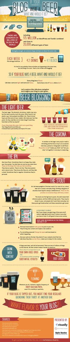Food infographic  If Your Blog Were a Beer [INFOGRAPHIC]   Orbit Media Studios