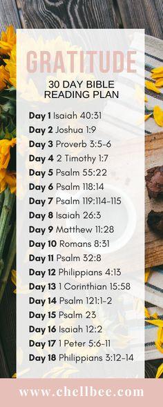 Bible Journaling For Beginners, Bible Studies For Beginners, Bible Study Lessons, Bible Study Plans, Bible Study Notebook, Bible Plan, Bible Study Journal, Scripture Study, Beginner Bible Study