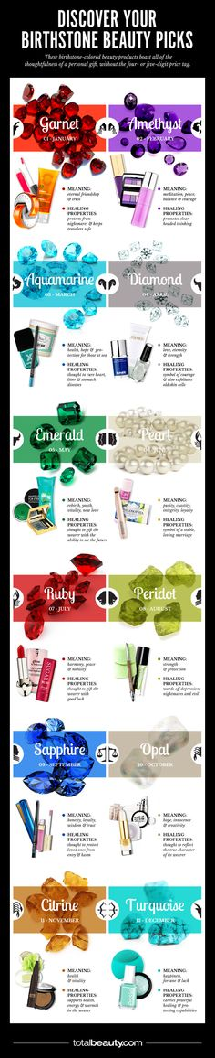 Birthstone Beauty Product Gift Picks