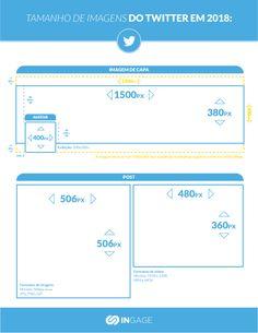 Tamanhos de Capa Facebook, Instagram 2018: Capa, Perfil, Avatar - Blog de Marketing Digital | Inbound Marketing Inbound Marketing, Marketing Digital, Print Design, Web Design, Graphic Design, Avatar, Twitter, Blog Tips, Game Design