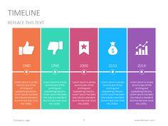 Compensation Google Slides Presentation Computer Humanresources