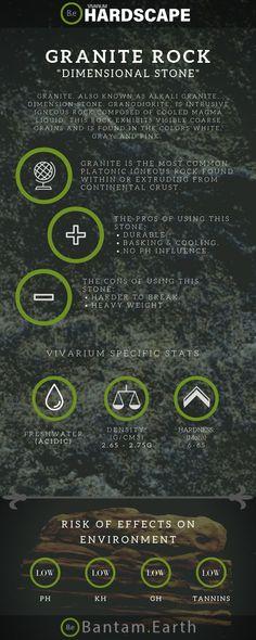 Granite Rock Dimension Stone Aquascape Hardscaping Guide