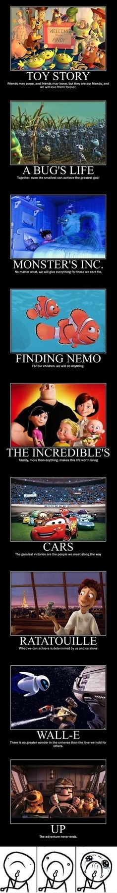 Pixar...How can you NOT LOVE IT! The end...that's me when watching all of these movies basically.