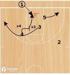 Basketball Play - VCU Quick Slip