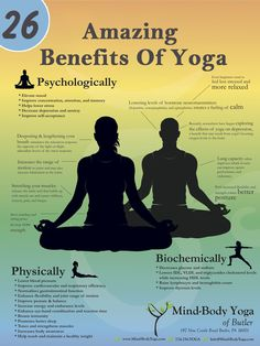 Yoga Benefits :Benefits of yoga are yet to be measured completely but it is a proven technique that gives you strength, mental health............ Loved by http://www.shivohamyoga.nl/ #yoga #asana #pose #namaste #om #yogi #yogini #aum #zen #mindful #breathe http://www.shivohamyoga.nl/ #yoga #asana #pose #namaste #om #yogi #yogini #aum #zen #mindful #breathe