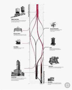 Arch Application 2015 - from M.Arch Application 2015 - - M.Arch Application 2015 – from M. Timeline Architecture, Site Analysis Architecture, Architecture Board, Architecture Graphics, Architecture Portfolio, Architecture Diagrams, Black Architecture, Architecture Mapping, University Architecture
