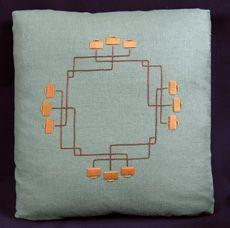 Prairie Bud Pillow Kit