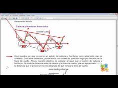 Lanzamiento De Curso De Forex Revision https://www.youtube.com/watch?v=TFC_uY9dW2g