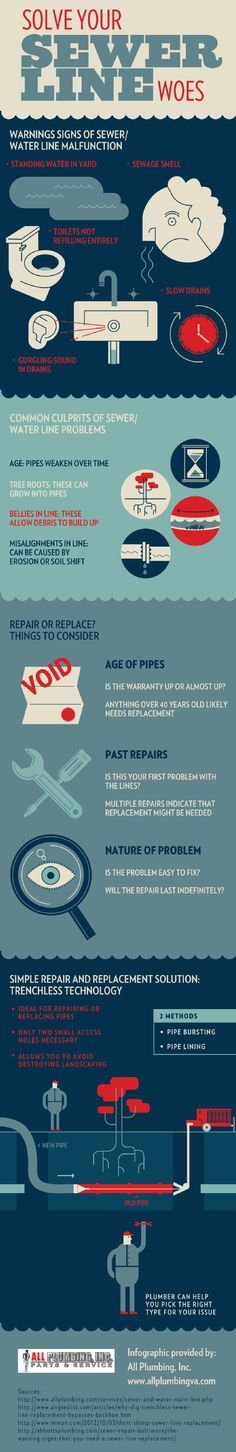 Trenchless technology is deal for repairing or replacing your home's pipes. Only two small access holes are necessary, allowing you to avoid destroying your landscaping. Click over to this Arlington plumbing infographic for more facts about sewer lines.