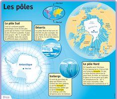 Fiche exposés : Les pôles
