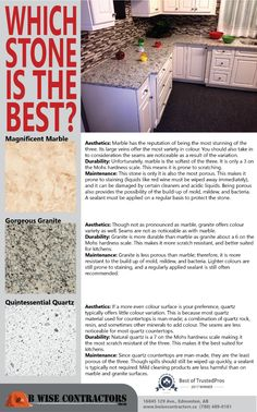 Trying to decide which stone to use for your kitchen? This infographic gives an overview of the pros and cons of the different stone available. Stone Countertops, Countertop Options, Home Reno, Kitchen Reno, Custom Homes, Infographics, Tips, Infographic, Infographic Illustrations