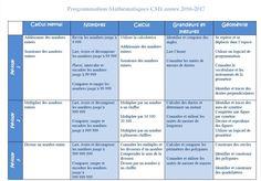 Programmation maths CM1 nouveaux programmes 2016