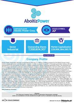 Aboitiz Power Corporation (AP)
