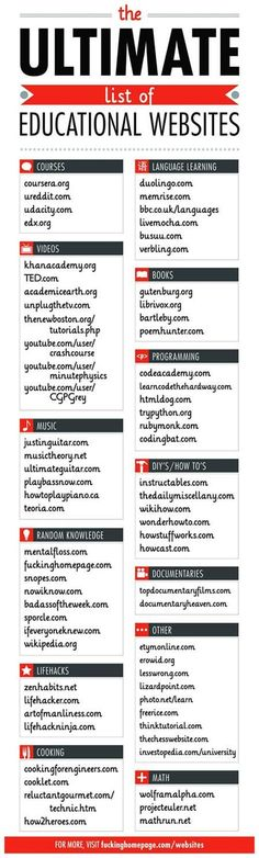 :) List of educational websites in one simple image. Go learn something new.