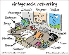 Social Networking - I picked this picture because it kicks it a little but old school. I like how it shows that Skype is also related to the telephone, Instagram is related to a picture, and that Pinterest is related to a cork board. I like the relations that the social networks have to things that you may actually see in a classroom. Seeing the visual could offer the students an idea of how the social media works or what it is used for.