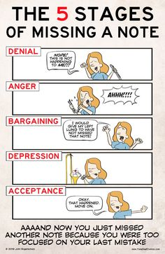 The 5 Stages of Missing a Note is part of Marching band humor - Don't focus on your mistakes or else you will make more mistakes! Get this x poster today! Marching Band Problems, Marching Band Memes, Flute Problems, Funny Band Memes, Band Jokes, Music Jokes, Music Humor, Flute Jokes, Funny Music