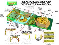 JIPLegII_DrillingSites   netl.doe.gov