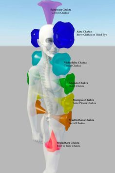 Chakras- - -I found a picture of the Chakaras that I thought was easier to understand and see.