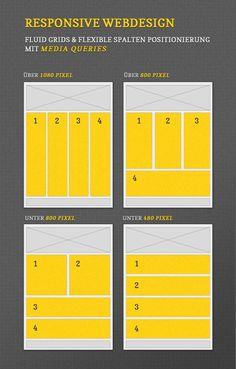 responsive-webdesign| http://amazingwebdesignideas.blogspot.com