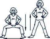 Физические упражнения для открытия и зарядки чакр Чакра 1 (муладхара) [...]
