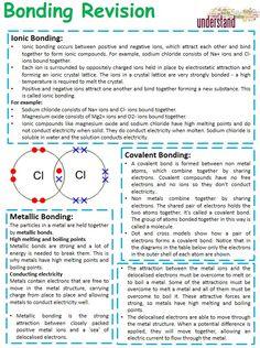 (1) David Chalk (@teacherchalky1) | Twitter Gcse Chemistry Revision, Aqa Chemistry, Gcse Physics, Study Chemistry, Chemistry Classroom, High School Chemistry, Chemistry Lessons, Teaching Chemistry, Gcse Revision