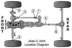 Jeep Universal Joints for Jeep TJ.