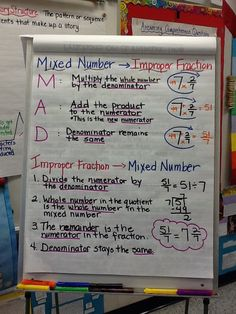 Mixed numbers/improper fractions anchor chart